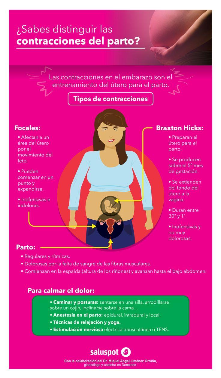 ¡Tengocontracciones! ¡Ya viene el bebé! Oh, espera… ¿falsa alarma? Las embarazadas sufren contracciones pero no solo en el parto. ¿Sabes distinguir las contracciones del parto? (Infografía)