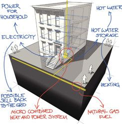 Cost-effective power for domestic applications
