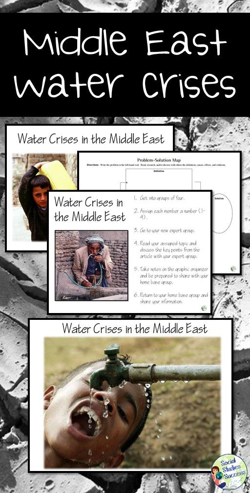Water is more valuable than gold! Do your students know the impact that water – or the lack of it – is having on life in the Middle East? In this activity, students will work in groups of 4 to research the Middle East water crises. In expert groups, student will read and take notes on the water crises and the issues it is currently causing in the Middle East. They will then share their information and create a Problem/Solution Map describing current conditions in the Middle East.