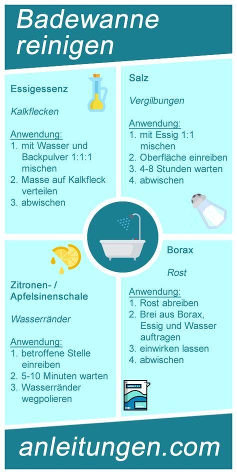 Badewanne reinigen – Mit diesen Hausmitteln lässt…