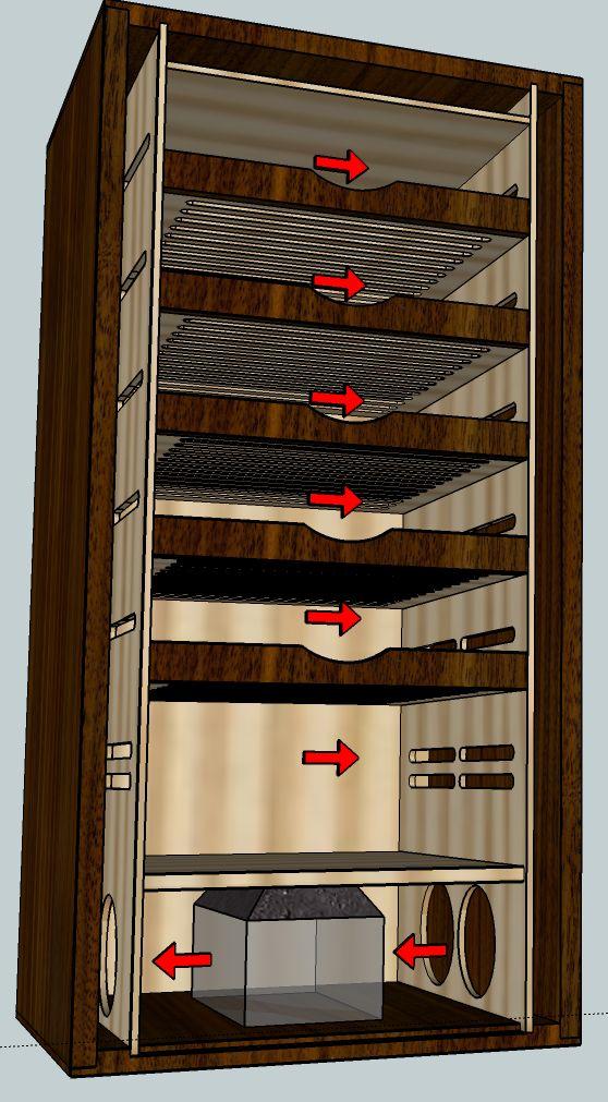 DIY Woodworking Ideas Image result for cigar humidor design plans