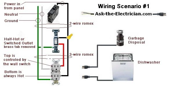 Dishwasher Wiring Diagram Electrical Wiring Garbage Disposal Home Electrical Wiring