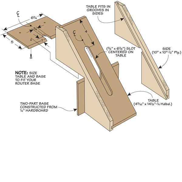Popular Minanda Woodworking Joints Video Guide