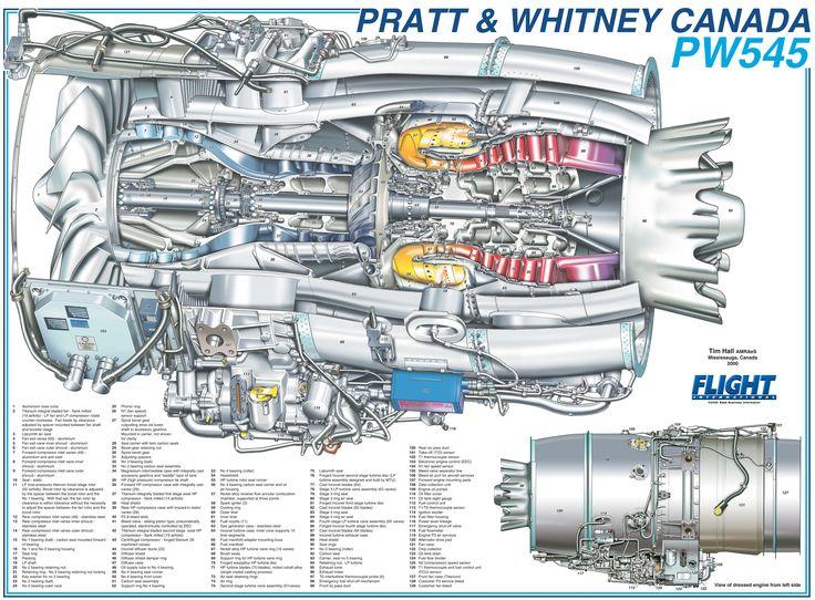 pratt-whitney-canada-cutaway-poster.jpg (2953×2175)