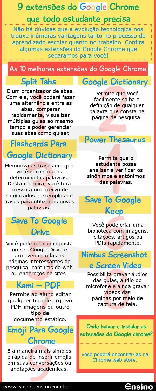 10 Extensoes Do Google Chrome Que Todo Estudante Precisa Estudar