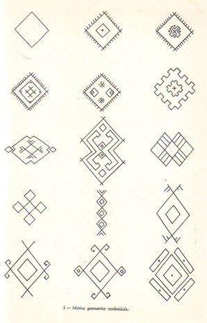 Afbeeldingsresultaat voor simboluri dacice