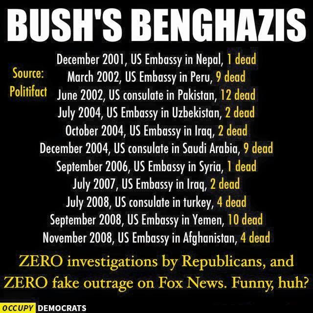 Bush's Benghazis where 60 people were killed in addition of Hillary's four. Go to Politifact if you aren't too afraid of the truth.  http://www.politifact.com/truth-o-meter/statements/2014/may/12/john-garamendi/prior-benghazi-were-there-13-attacks-embassies-and/