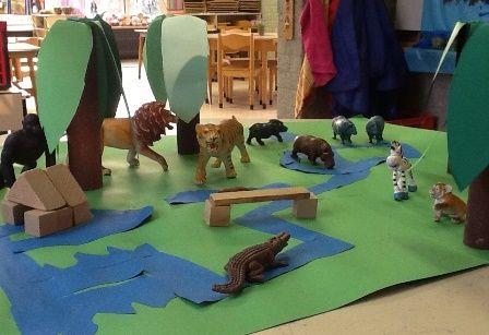 Thema jungle | Juf Anke lesidee kleuters