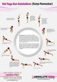 Yoga Sun Salutations  Surya Namaskar  beginners yoga  flow
