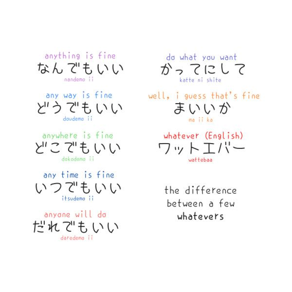 25+ Best Ideas About Japanese Phrases On Pinterest