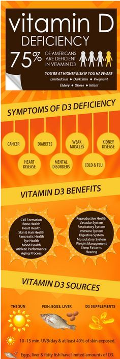 Vitamin D deficiency. Vitamin d is excellent for immune processes and hormone regulation among many other roles.