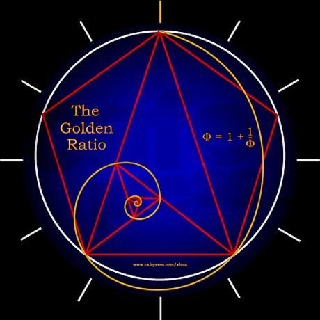 Golden Ratio (an example of the two golden triangles and how they describe a pentagram).