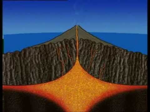 Tectonics of the Planet Earth [educational video] - YouTube