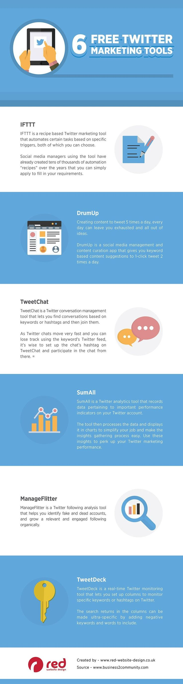 Useful Twitter marketing tools. #infographic