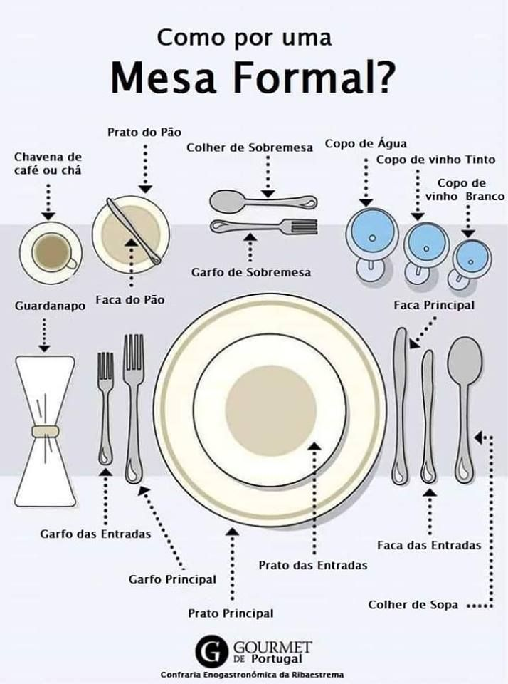 This Is A Descriptive Guide Unfortunately Not In English However The Pictures Are Able To Describe Ho In 2020 Dining Etiquette Table Etiquette Etiquette And Manners