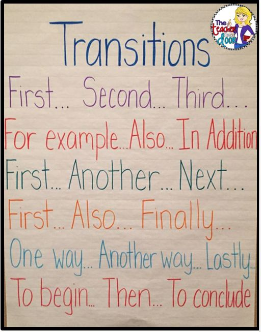 Teaching Paragraph Writing: Transitions - The Teacher Next Door - Creative Ideas From My Classroom To Yours