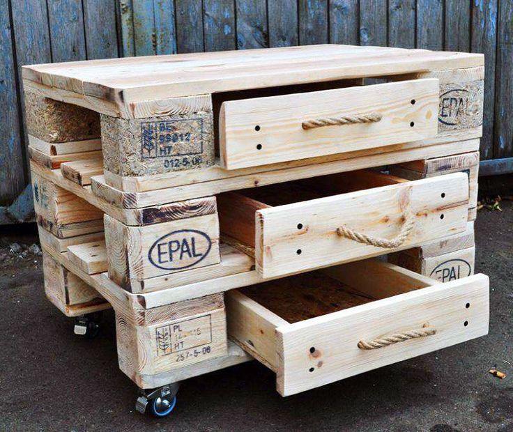 Loft Wood| Мебель из поддонов паллет в Москве