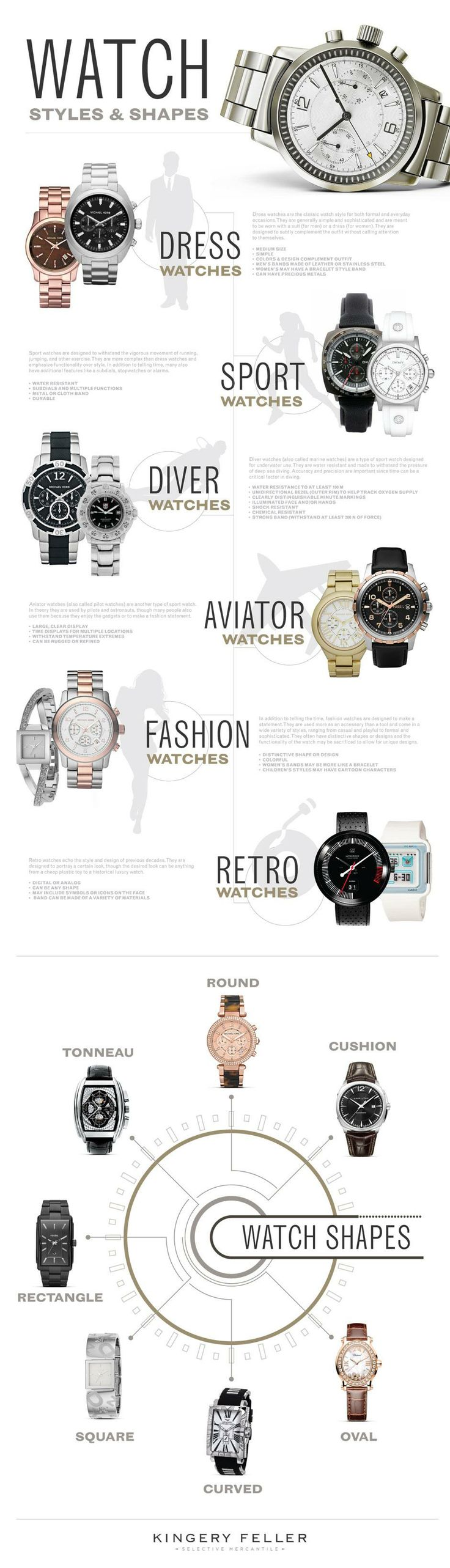 6 Types Of Watches Styles & Shapes To Wear For Men & Women #watches #