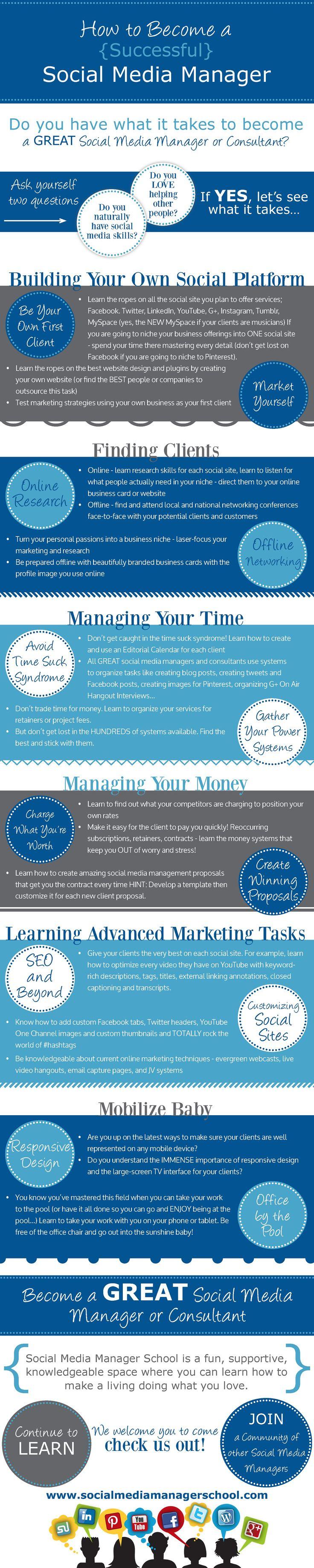 How to become a successful #socialmediamarketer