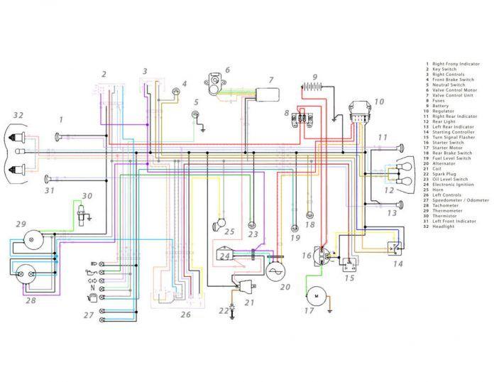 wiring diagram of motorcycle honda xrm 125 rs 125 wiring