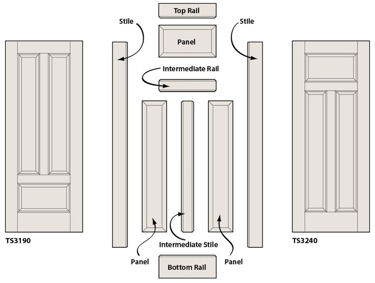 Medium Density Fiberboard Door ~ Best architectural design construction images on