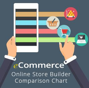 Click to see the e-Commerce Online Store Builder Comparison Chart