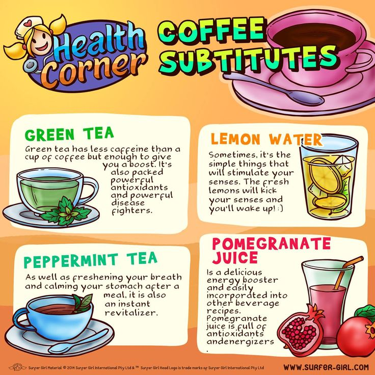 Hi Girls ^^ Who likes to drink coffee? :) Coffee might help us to stay alert in the morning, but it contains high caffeine that's not too healthy if consumed regularly. Here are the other healthier options that we all can try to replace coffee, check this out! ^^ Love, Summer <3 #surfergirl #positivedifference #healthtips