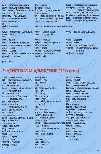 850 самых необходимых английских слов, ч6