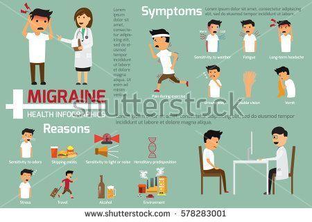 Migraine headaches infographics. this graphics presenting symptoms of migraine. vector illustration. #migraineinfographics