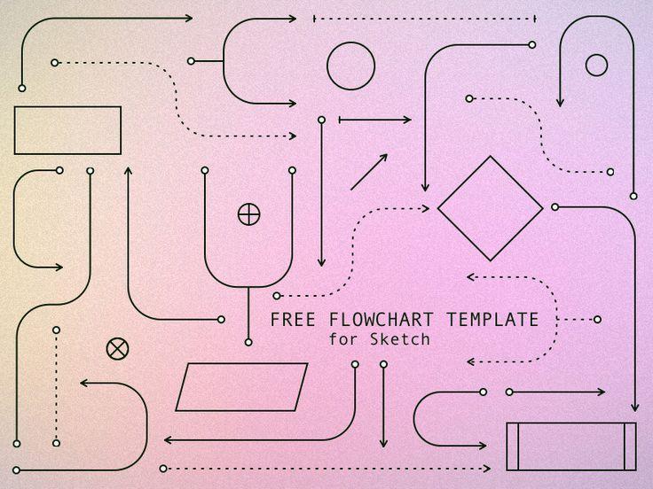 46 best GRAPHIC   UI UX images on Pinterest Service blueprint - copy software architecture blueprint template