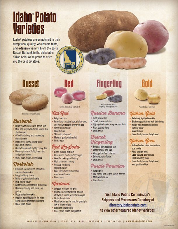 """To be sure you're getting genuine, top-quality Idaho Potatoes, look for the """"Grown In Idaho"""" seal. Idaho's growing season of warm days and cool nights, ample mountain-fed irrigation and rich volcanic soil, give Idaho Potatoes their unique texture, taste and dependable performance.   Download the map » Download the poster »"""
