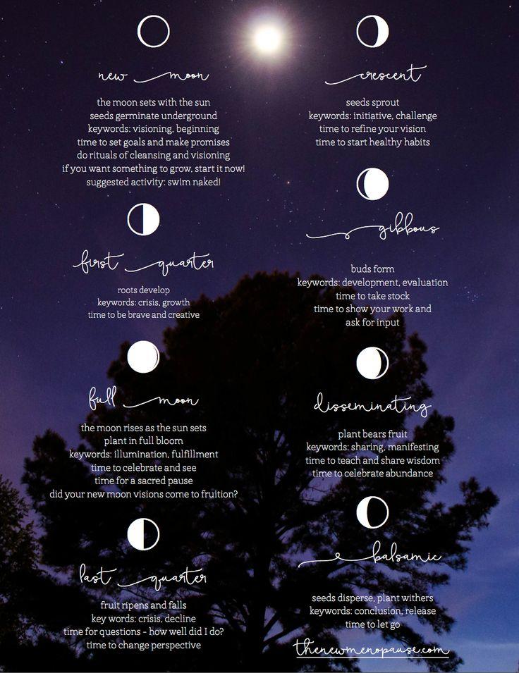 red moon cycle meditation - photo #27