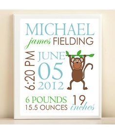 monkey nursery theme for boys | Decor, Baby Boy Nursery Monkeys, Monkey Theme Nursery, Boys Nurseries ...