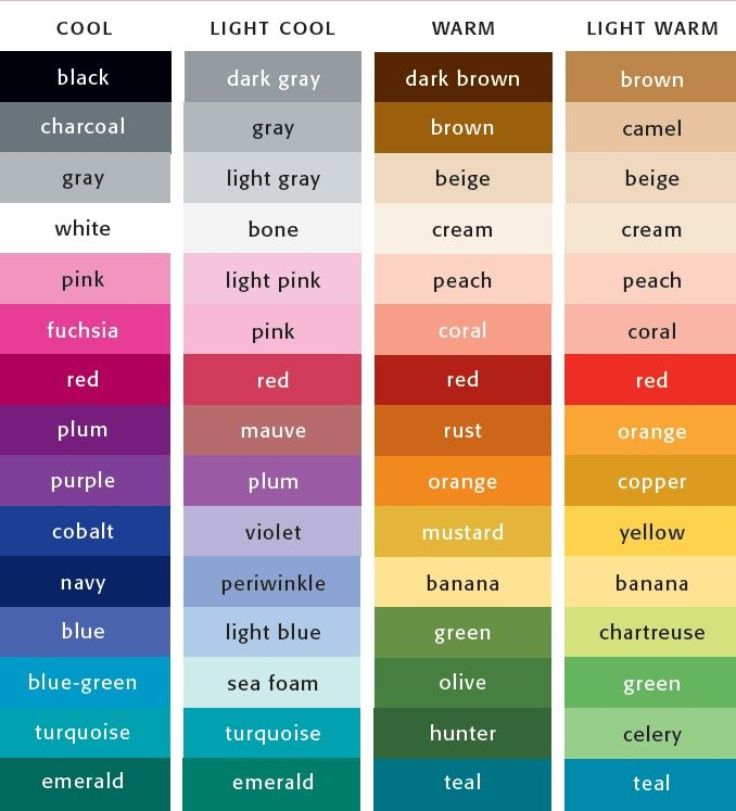 Color palatte - English Vocabulary - English - The Free Dictionary Language Forums