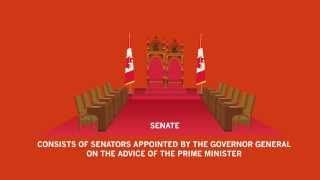 government of canada channel - YouTube