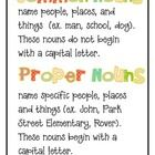 "Newly Reduced! Included in this packet are 8 parts of speech posters, including definitons and examples in ""kid friendly"" terms.   Parts of speech included are:  Common and Proper Nouns Singular and Plural Nouns Possessive and Plural Possessive Nouns Subject and Object Pronouns Possessive Pronouns Action and Linking Verbs Past,Present, and Future Tense Verbs Comparative and Superlative Adjectives"