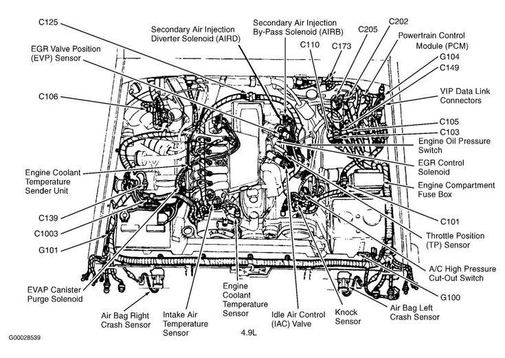 17  1996 Ford F150 Engine Wiring Diagram1996 Ford F150