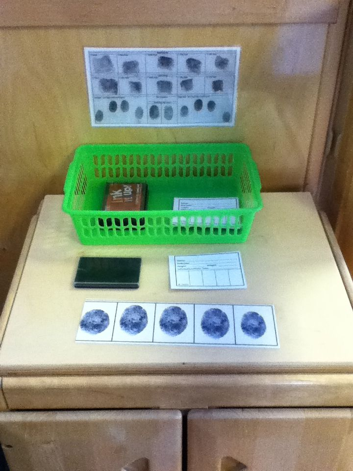 Finger Print desk for the Police station role play / dramatic play area
