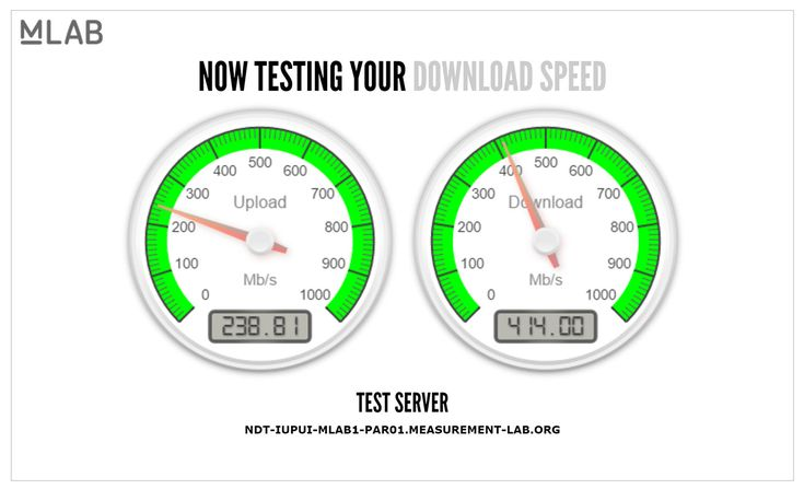 "Google is testing internet speeds straight from search  For years  Ookla  has dominated internet speed test traffic, but Netflix recently  unveiled  a  simpler option . Now, Google may be muscling into the game with its own test that works straight from search. Internet marketer Dr. Pete Meyers spotted an ""Internet speed test"" appearing directly in search results prompted by the query ""check internet speed."" If you click the ""run speed test"" box (below), Google's Measurement Lab chec.."