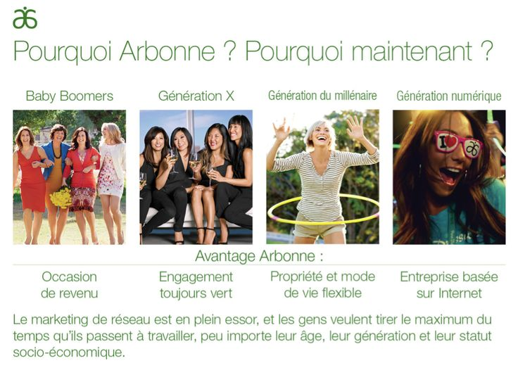 Tu veux faire partie de la famille Arbonne? C'est le moment ou jamais! Contacte moi par e-mail, message pinterest ou message facebbook pour savoir ce que Arbonne peux t'apporter!
