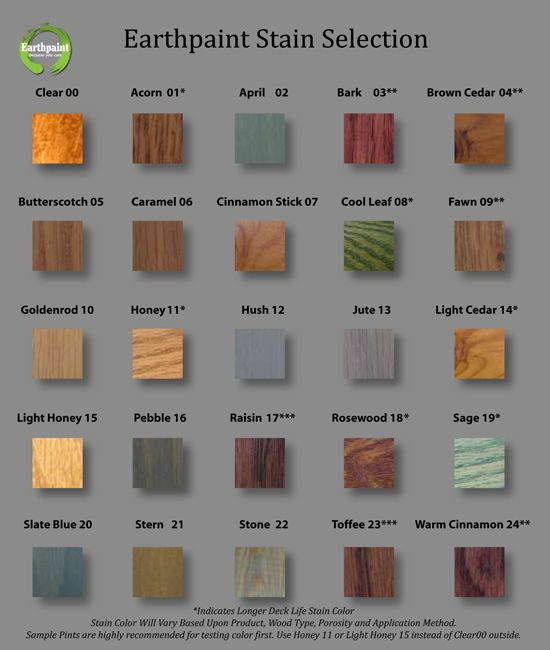 17 Best Images About DIY Flooring On Pinterest Wide Plank Stains And Lamin