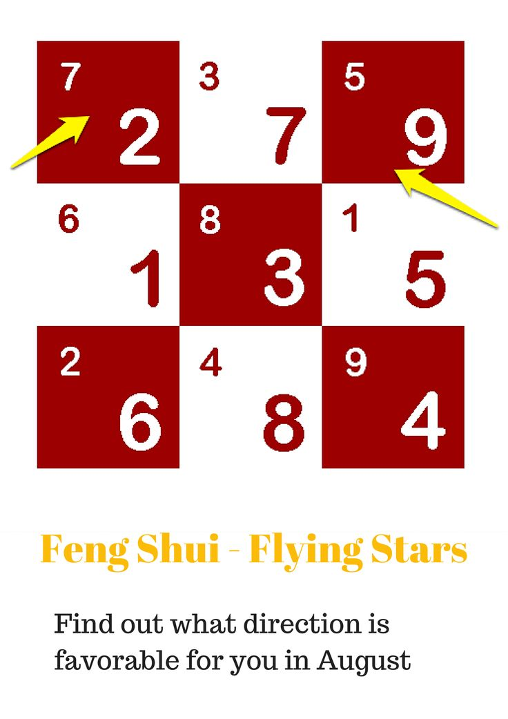 feng shui flying stars update for august just click a way annual feng shui updates