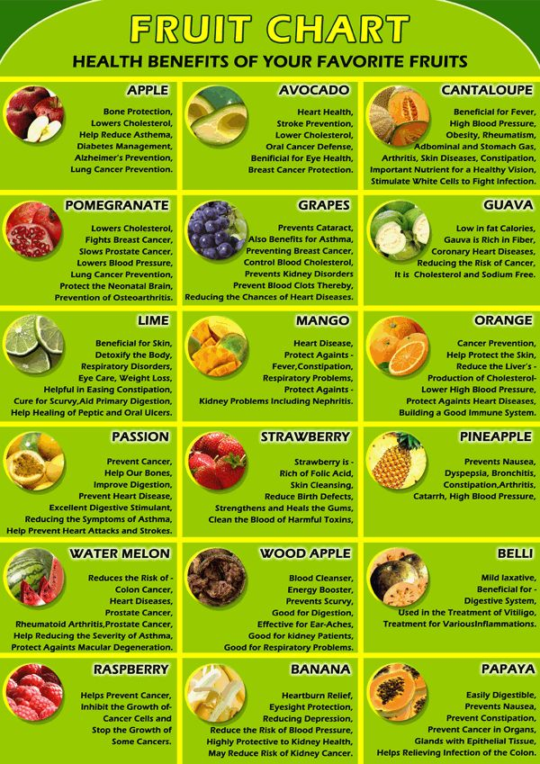 Amazing Vitamins And Minerals Enclosed In Fruits