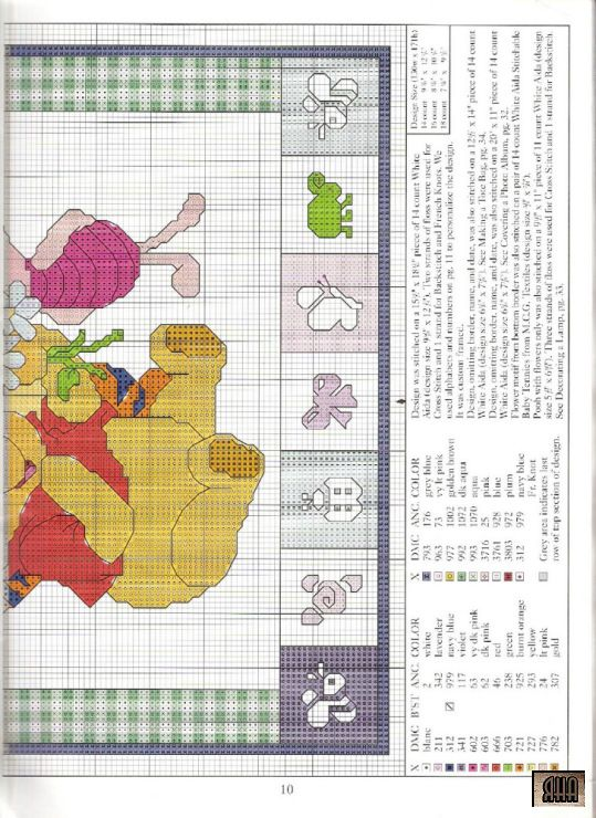 The 191 best images about Cross Stitch Baby – Winnie the Pooh Birth Announcement