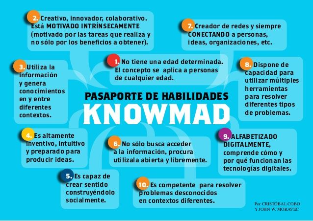 Image result for knowmad