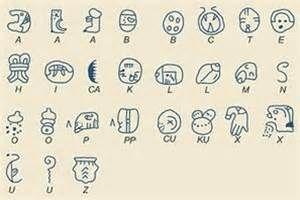 El idioma maya yucateco se deriva del tronco mayense, que se habla principalmente en e Yucatán, Campeche y Quintana Roo, en el norte de Guatemala y, en menor grado,  en Belice .  Muchos lingüistas emplean el término maya yucateco para distinguirla de otras lenguas mayenses.  Se escribe en caracteres latinos desde la conquista por la influencia española.  CLASES PARTICULARES, FORMACIÓN, RECUPERACIÓN ACADÉMICA A DOMICILIO  #Matemáticas, #ClasesdeGeografía, #Geografía…