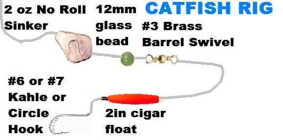 Pro Angler Tackle Catfish Tackle