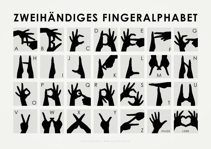 """Anleitung für das """"Zweihändige Fingeralphabet""""; Poster, Kunstdruck und Postkarte, Illustration © Iris Luckhaus"""