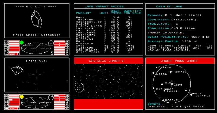 ZX Spectrum Elite