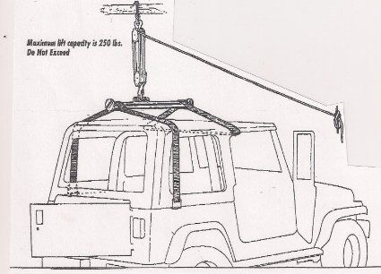 Roof Hoist Systems & Figure 4. Install The Brake Winch In